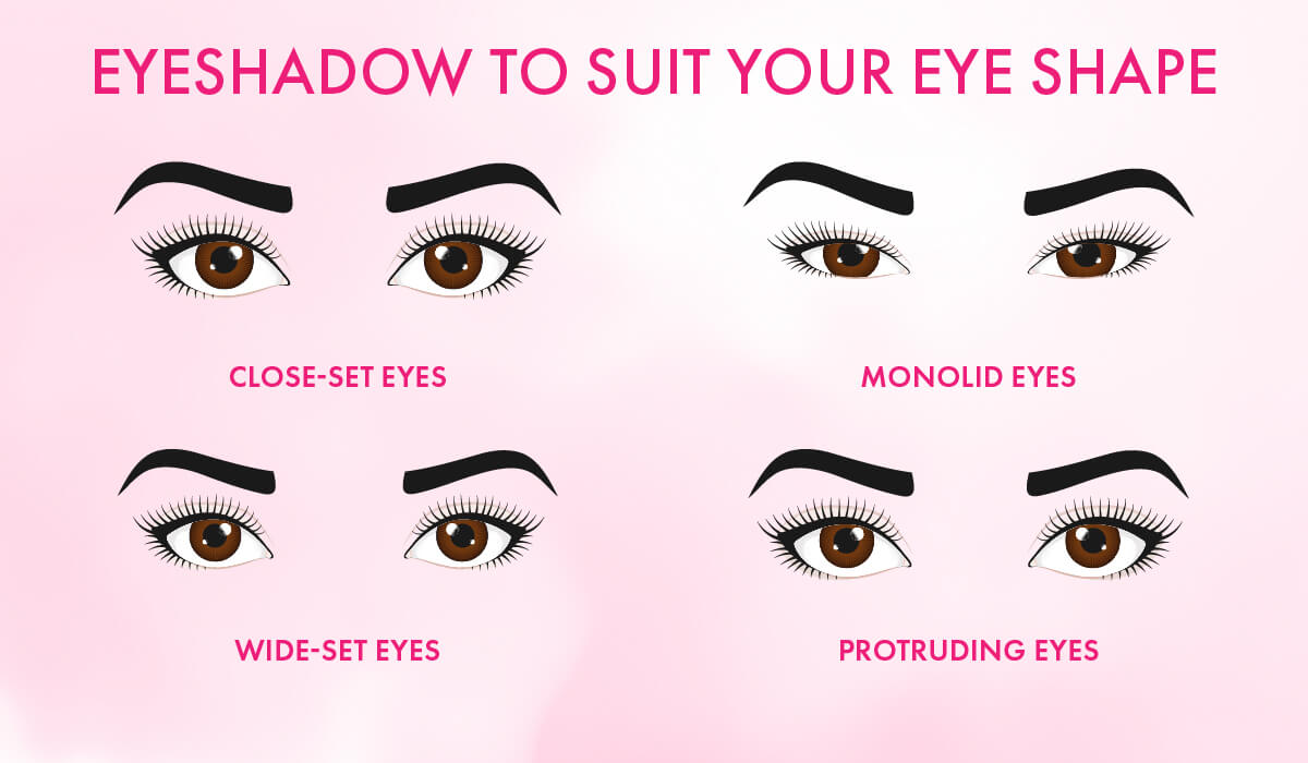Eyeshadow Tips To Flatter Every Single Eye Shape